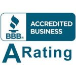 A Rating for the BBB