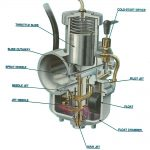 Motorcycle Carburetor Diagram