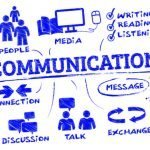 Communication Methods Shown on Whiteboard