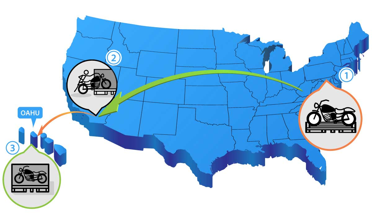Map of US and Hawaii showing sample motorcycle shipping service